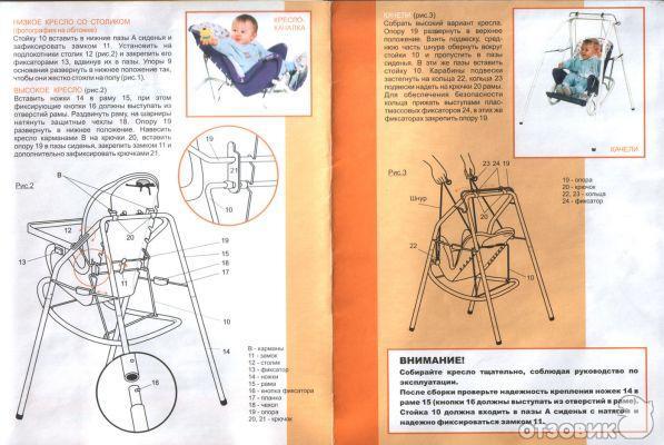 стул для кормления инструкция по сборке - фото 5