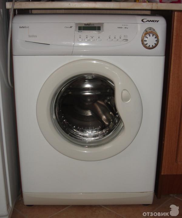 стиральная машина канди автомат инструкция - фото 5