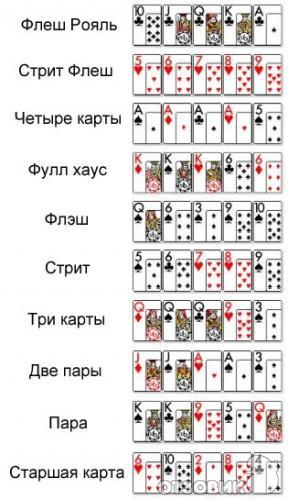 Играть карты техасский покер online casino provider